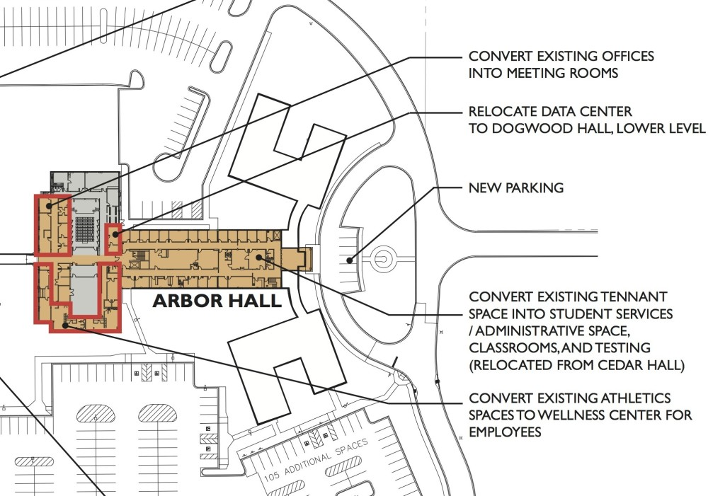 ICC has lots of improvements planned for North Campus's Arbor Hall. Photo Courtesy ICC PLANNING AND DESIGN